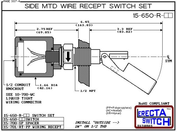 Diagram - 15-650-R-PP Side MTD Wire Recept Level Switch Set adds a weather tight wire receptacle to the 15-650 side mounted level switch. The level switch wire receptacle replaces the jam nut and provides a weather tight chamber for wire splices.Polypropy