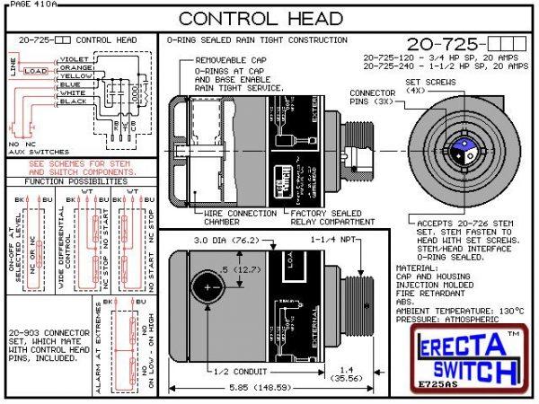 Diagram Control Head