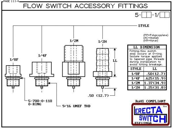 5-PP Flow Switch / Flow Sensor / Flow indicator Accessory Fittings - Diagram